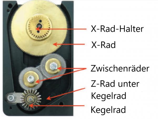 X und Z Zahnräder für Wegstreckenzähler